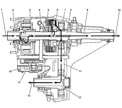 246 gm transfer diagram np246 transfer exploded view