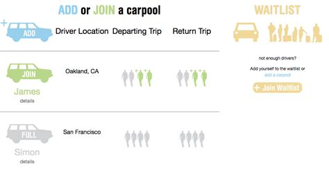 excellent carpool schedule template pictures inspiration