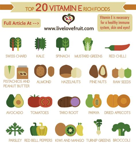 vitamin k vegetables list the importance of vitamin e and 20 vitamin e rich foods