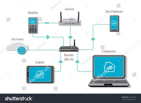 design home network system design home network system 28 images diy home network