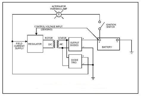 alternator charging system diagram