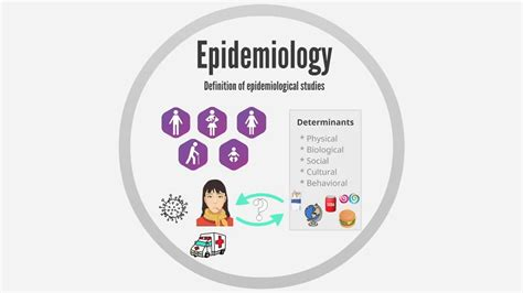Epidemiology And Its Importance To Our Health Martin Sanders