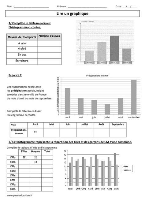 diagramme ombrothermique exercice corrigé pdf lire un graphique cm1 cm2 exercices corrig 233 s pass