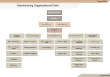 interactive organizational chart template interactive organizational chart