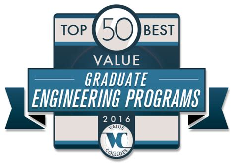 Best Technology Development Programs Mba by Best Value Engineering Graduate Program Rankings