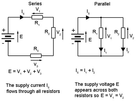 difference between resistor in series and parallel physics for spm series and parallel circuits