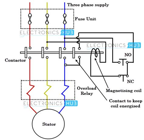 wiring diagram 3 phase dol starter circuit diagram auto
