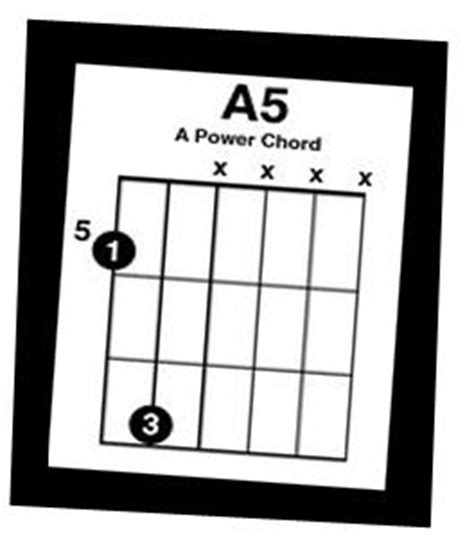 a5 guitar chord diagram picture about guitar power chord with details free