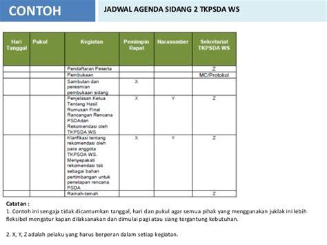 membuat agenda kegiatan dengan php presentasi tata cara penyelenggaraan sidang rencana sda