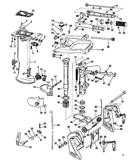 evinrude outboard parts diagram evinrude outboard motor parts diagram evinrude get free