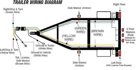 trailer wiring diagrams trailer wiring information
