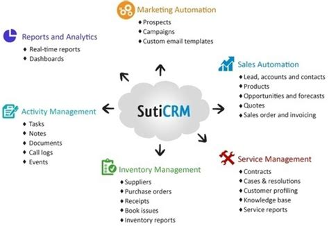 the best crm what is the best crm software for sme in india quora