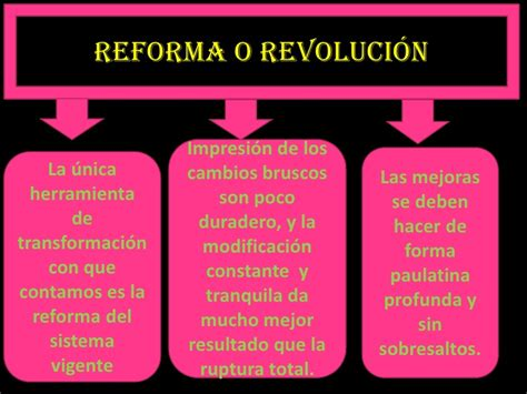 reforma o revolucin reforma y revolucion