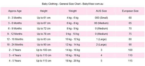 bench clothing size chart clothing size chart for babies images