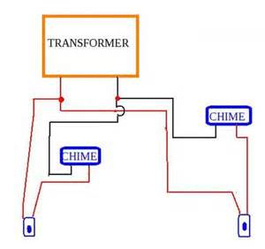 wire a doorbell wire wiring diagram and circuit schematic