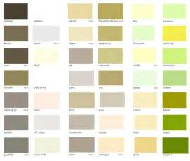 kwal paint color chart sears paint chart pictures to pin on pinsdaddy