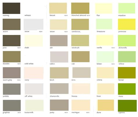 dulux colour chart