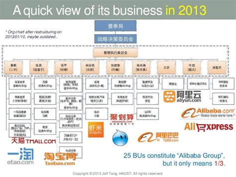 alibaba management structure one month in alibaba as a global intern