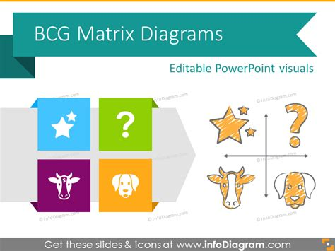 Business Marketing Powerpoint Templates Bcg Matrix Template