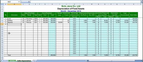 fixed asset schedule template line depreciation system by excel