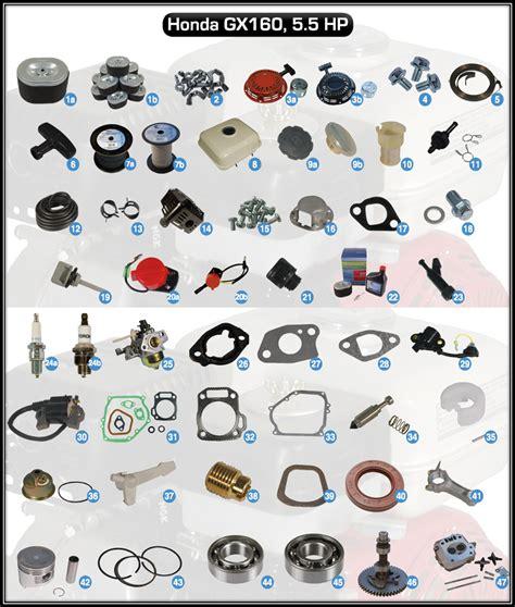 honda gx160 clutch wiring diagrams wiring diagram schemes