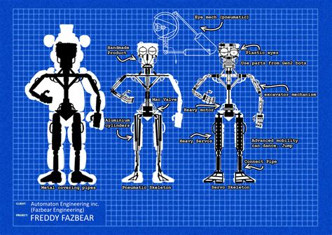 freddy fazbear blueprint with endoskeleton by
