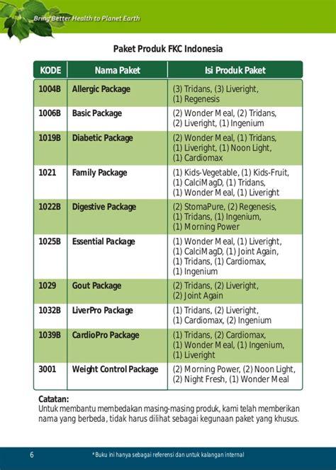 Khusus Usia 24th Ke Atas Paket Peninggi Badan ebook panduan produk fkc