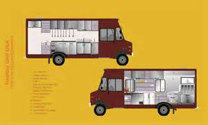 Food Truck Layout Template by Healthy Grill Usa Mobile Units Layout Healthy Grill Usa