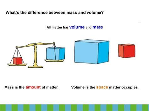 mass matter matter