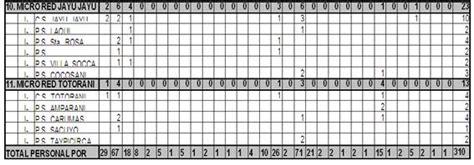 cronograma de nombramiento minsa 2016 nombramiento minsa 2016 cronograma