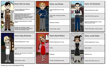 character analysis the great gatsby nick character traits chart for the great gatsby character