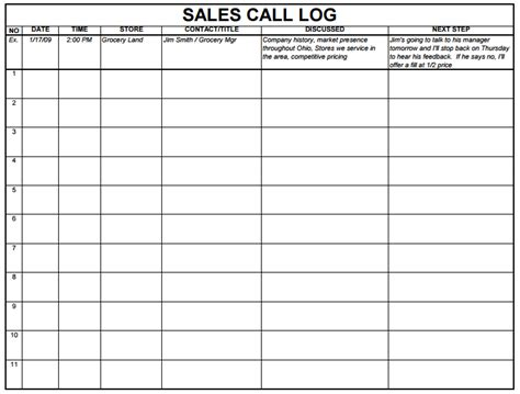 Sales Call Log Template Excel by 5 Sales Log Templates Formats Exles In Word Excel