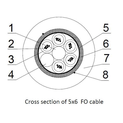 cable cross section ltc rp 24 fibers 2x12 2 7kn multitube optical fiber cable