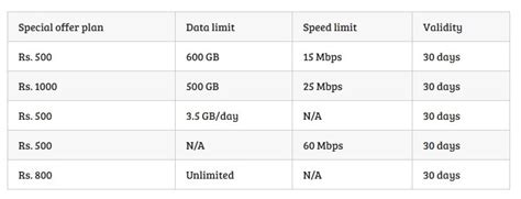 reliance jio fiber broadband to launch soon for rs 500