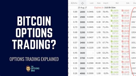 Bitcoin Options | are there options for bitcoin the options bro