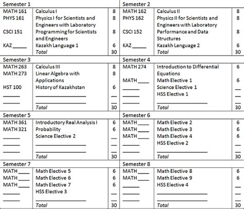 semester plan template gallery templates design ideas