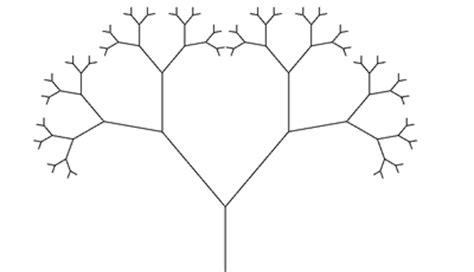 pattern definition fr buildz parametric patterns x recursion