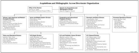 25 Images Of Org Chart Template With Job Description Org Chart Template With Responsibilities