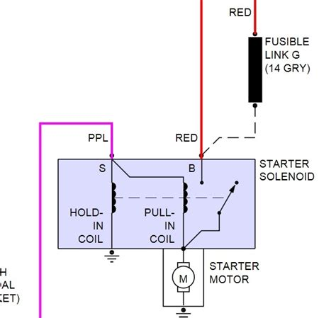wiring diagram to starter i 5 wires to connect to