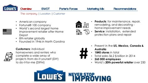 lowe s company study