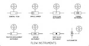 solenoid symbol in schematic diagram get free image about wiring diagram