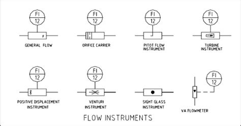connexion solenoid valve symbols from the uk s premier