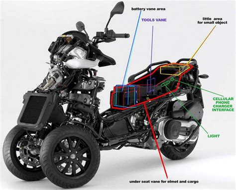 piaggio mp3 500 electric cargo bicycle motorcycle