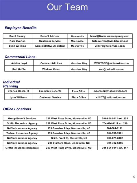 Employee Benefits Package Template All About Letter Exles Employee Benefits Package Template