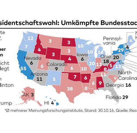 swing states usa us wahl so gewinnt donald trump das sagen die umfragen