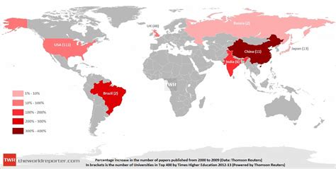 Research Papers Published By Country by Top 10 Science Superpowers Of The Modern World An Analysis