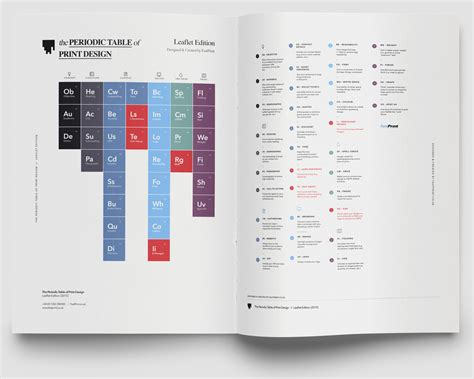 infographic style layout the periodic table of print design leaflet edition