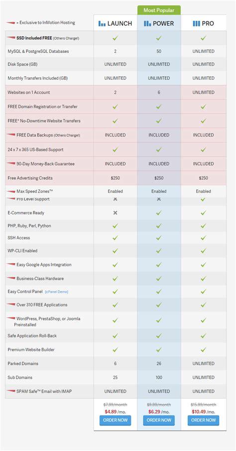 biz157inmotionhostingcom inmotion hosting review pros and cons should you buy