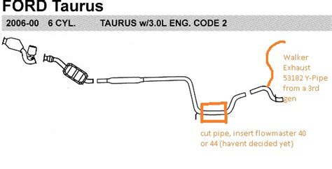 2004 ford taurus exhaust system diagram ford taurus engine diagram 2010 ford f150 engine diagram