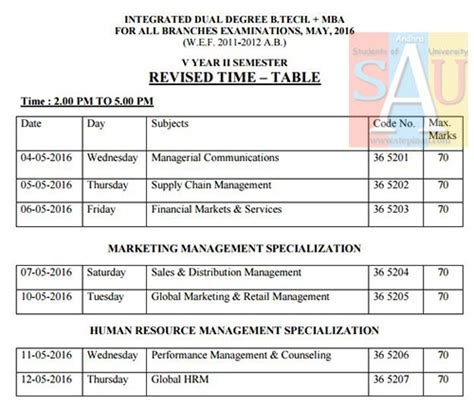 Andhra Placements For Mba by Andhra Be B Tech Year Time Table 2016